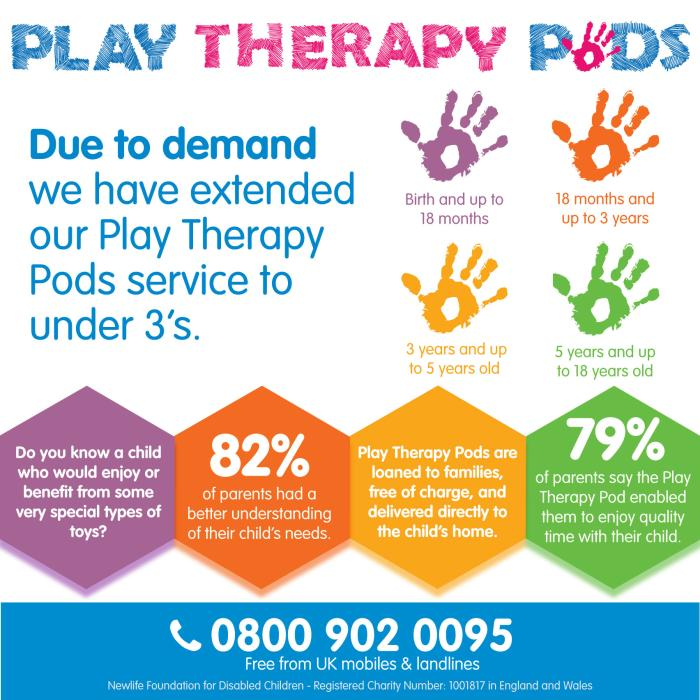 PLAY THERAPY POD SERVICE EXTENDED